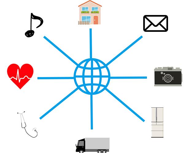 IoTの画像