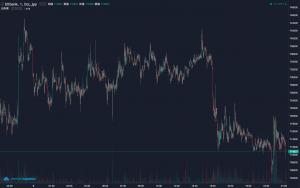 4/6(金)|仮想通貨市場は軟調・マネックスグループはS高を記録