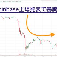 イーサリアムクラシックがCoinbaseの上場発表で暴騰