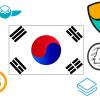 韓国市場が仮想通貨の価格に大きな影響を及ぼす