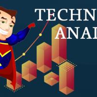 "BTC(ビットコイン)テクニカル分析:移動平均線のゴールデンクロスは""買いシグナル"""