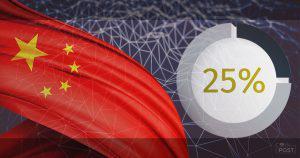 全世界のブロックチェーンプロジェクトの内、1/4は中国発
