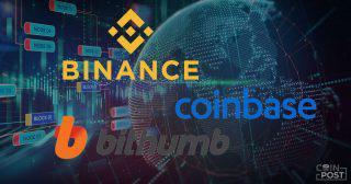 バイナンスなど仮想通貨取引所の公式サイト、アマゾンAlexaランキング大幅アップ
