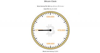 ビットコイン著名アナリストが2021年末頃にビットコイン(BTC)が10万ドル(約1,100万円)以上になると大胆予測。