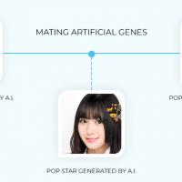 架空のアイドル生成AIを使用した「A.I.dols Codebase」β版リリース|正式版では仮想通貨イーサリアムでプレイ可能