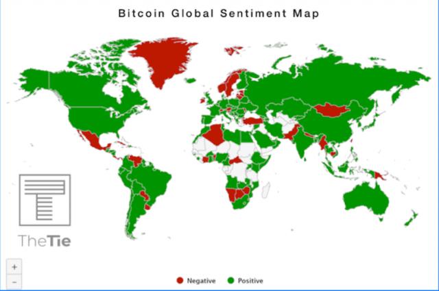 Twitter感情分析、日米市場は仮想通貨ビットコイン(BTC)の肯定派多数