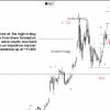 米ゴールドマン・サックス仮想通貨テクニカル分析、「ビットコイン(BTC)」を買い推奨する理由