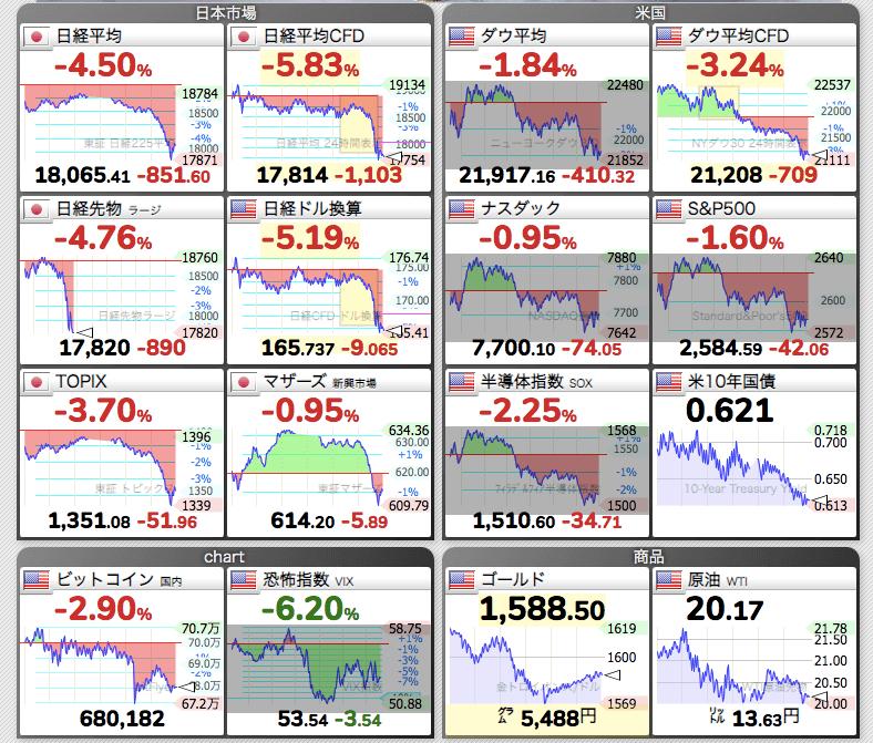 株価 ベイス BASE (4477)