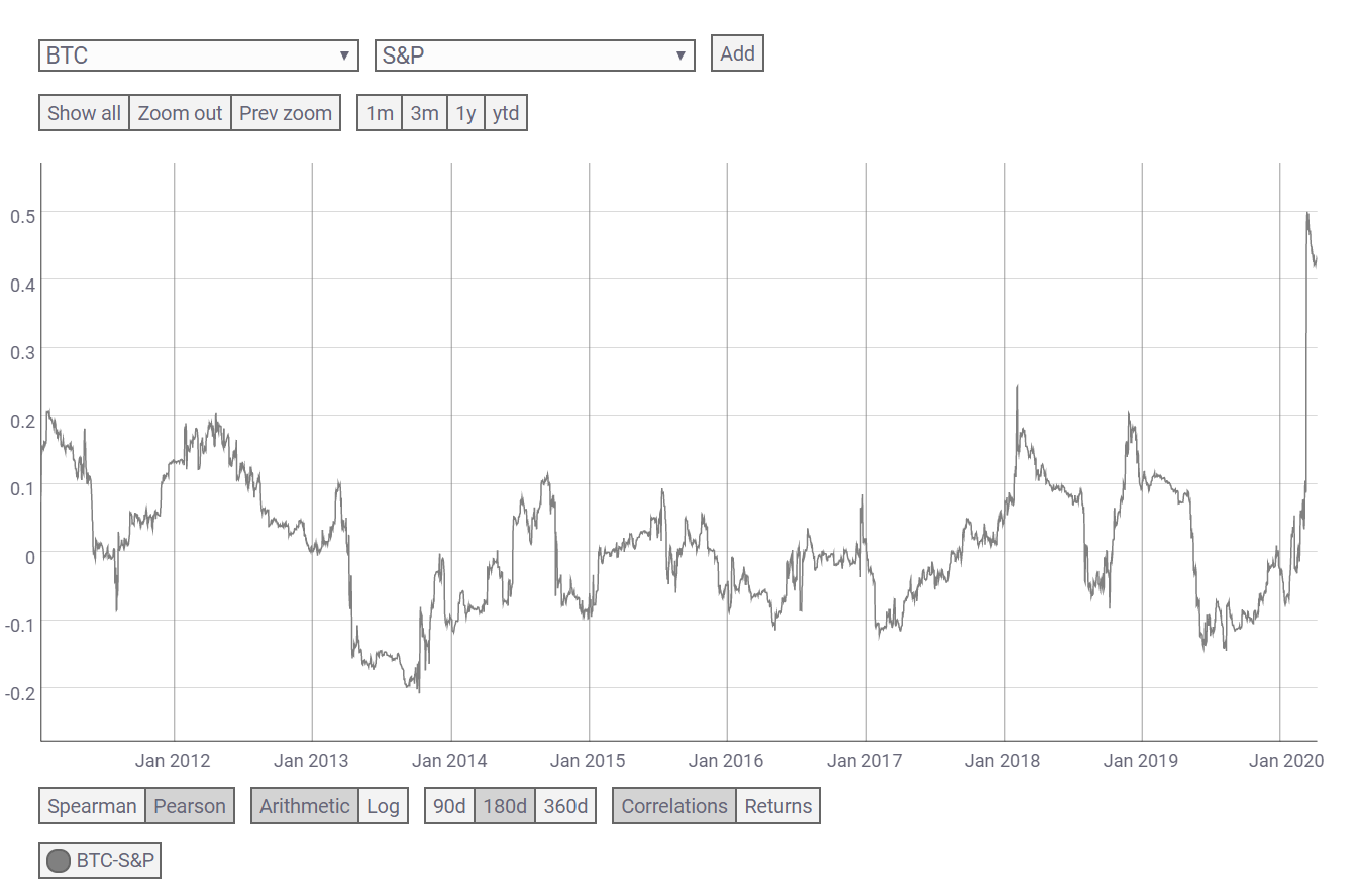 ベイス 株価