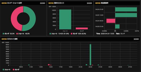 8日早朝からTRXの仮想通貨チャートが急上昇した理由!1月のトロン計画を紹介 | ビットコインと仮想通貨のいろは
