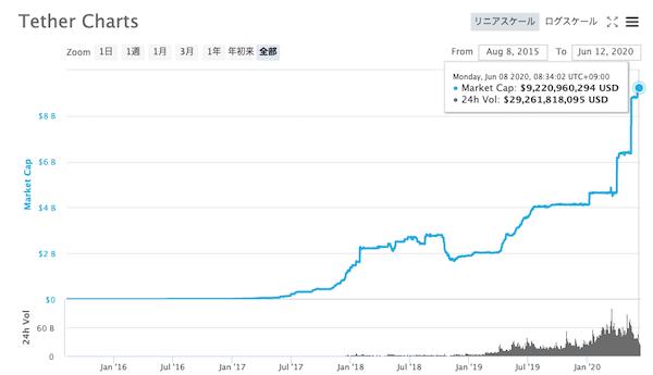 ビットコインキャッシュの発行枚数は万枚が上限!将来性は?