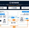 IP・コンテンツ事業者向けブロックチェーンプラットフォーム「GO BASE」にて、NFTの発行・販売・マーケット機能を追加実装。NFTを活用したコンテンツのスマホアプリも今秋リリース予定